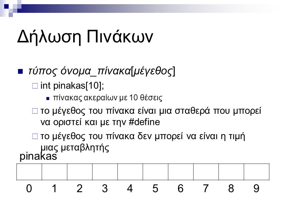 Δήλωση Πινάκων τύπος όνομα_πίνακα[μέγεθος] pinakas 1 2 3 4 5 6 7 8 9